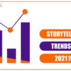 7 Reasons Why Storytelling Is Crucial For Content Marketing
