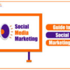 Easy Guide to Creating a Social Media Marketing Strategy